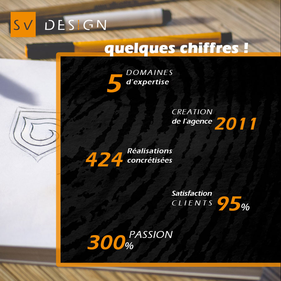 sv-design-communication-lyon-2